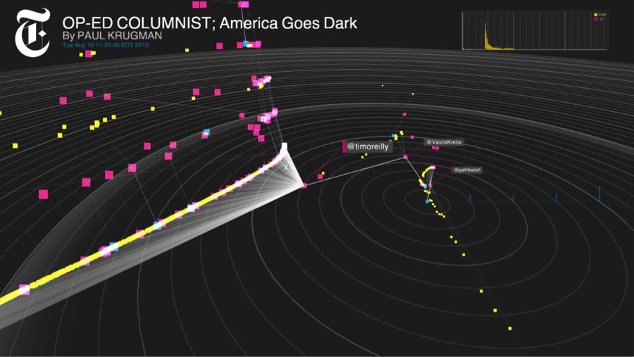 Jer Thorp data vizualization social media