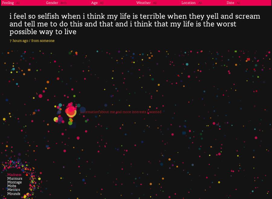 Jonathan Harris Data Visualization We Feel Fine Graphic