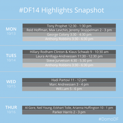 #DF14 Highlights