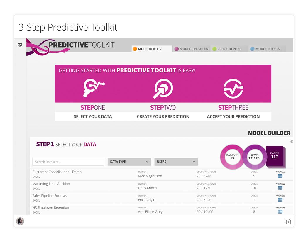 predictive-analytics-1-2