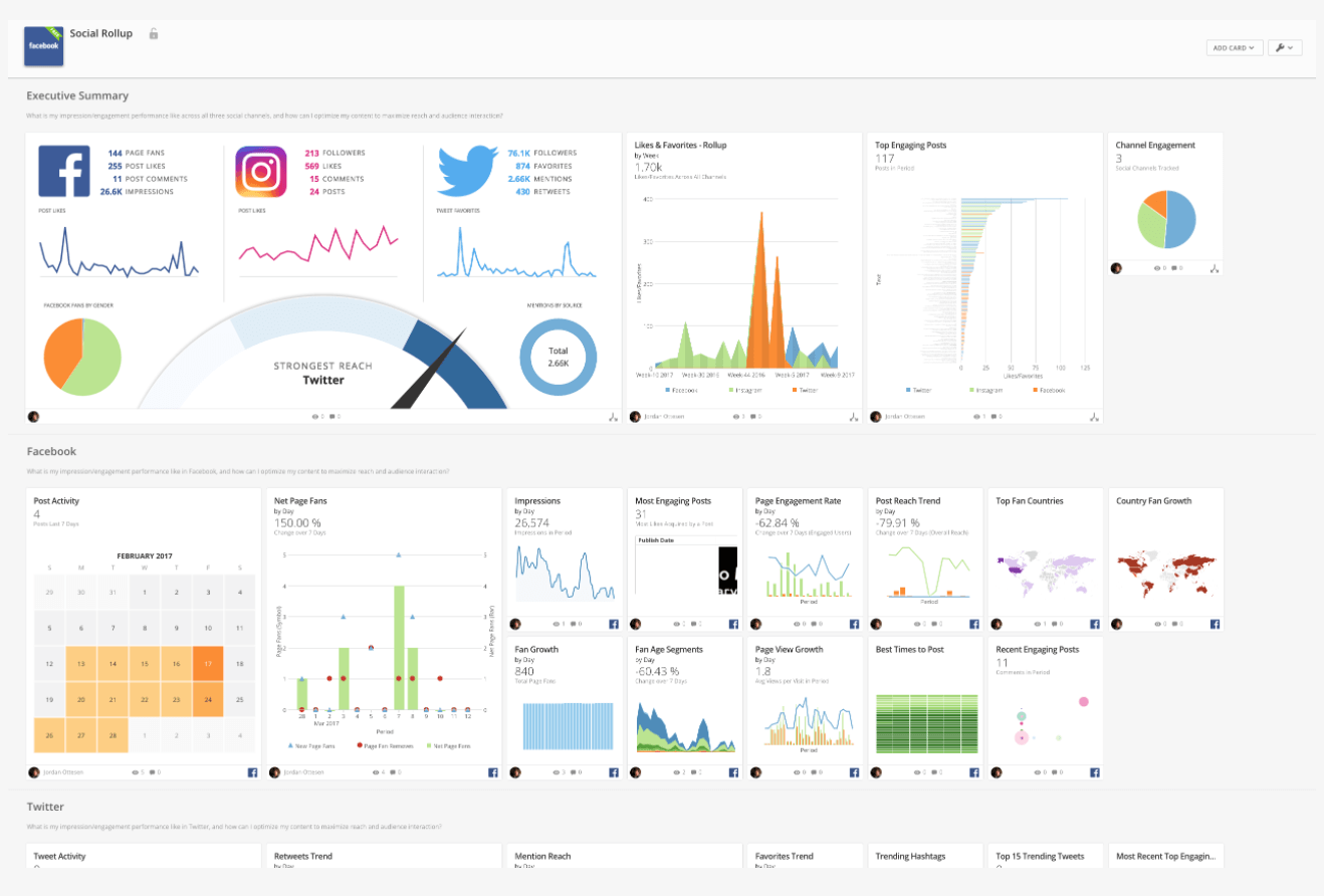 Social Media Rollup Dashboard