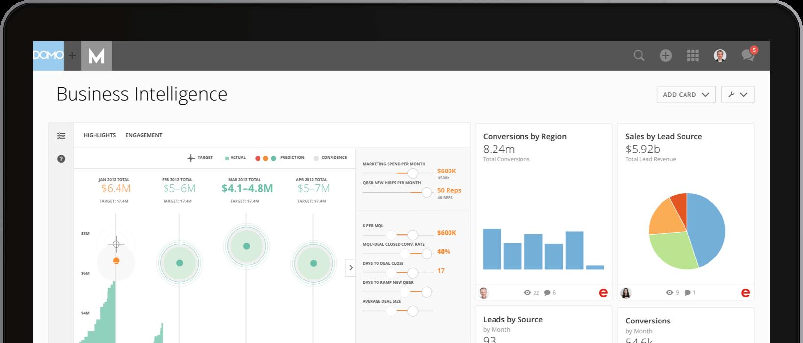 device laptop business intelligence dashboard app bleed