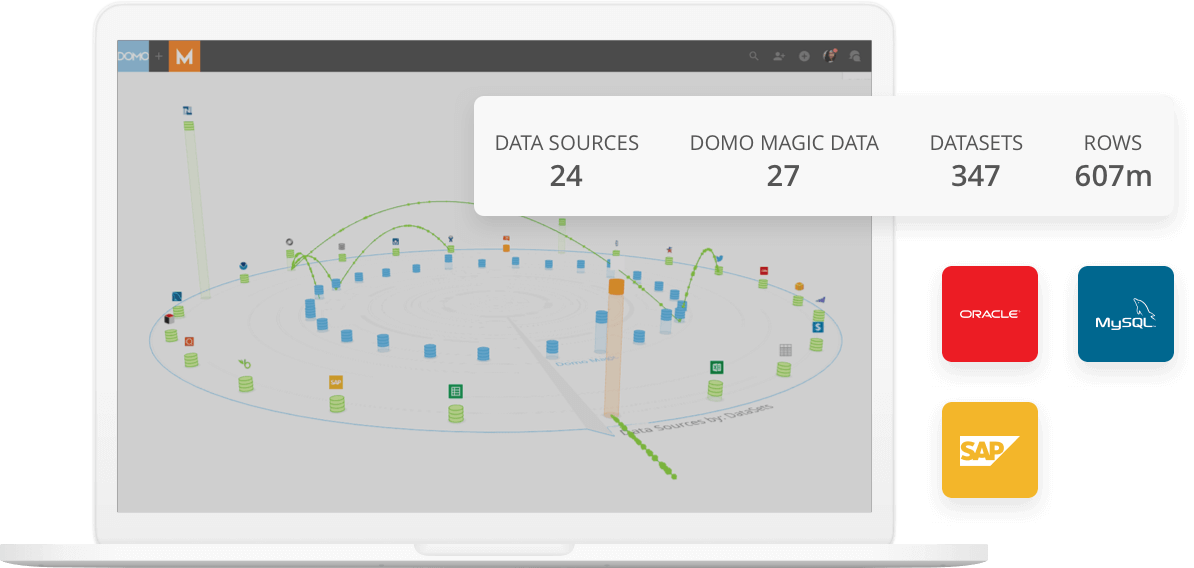 Domo feature data warehouse menu connectors