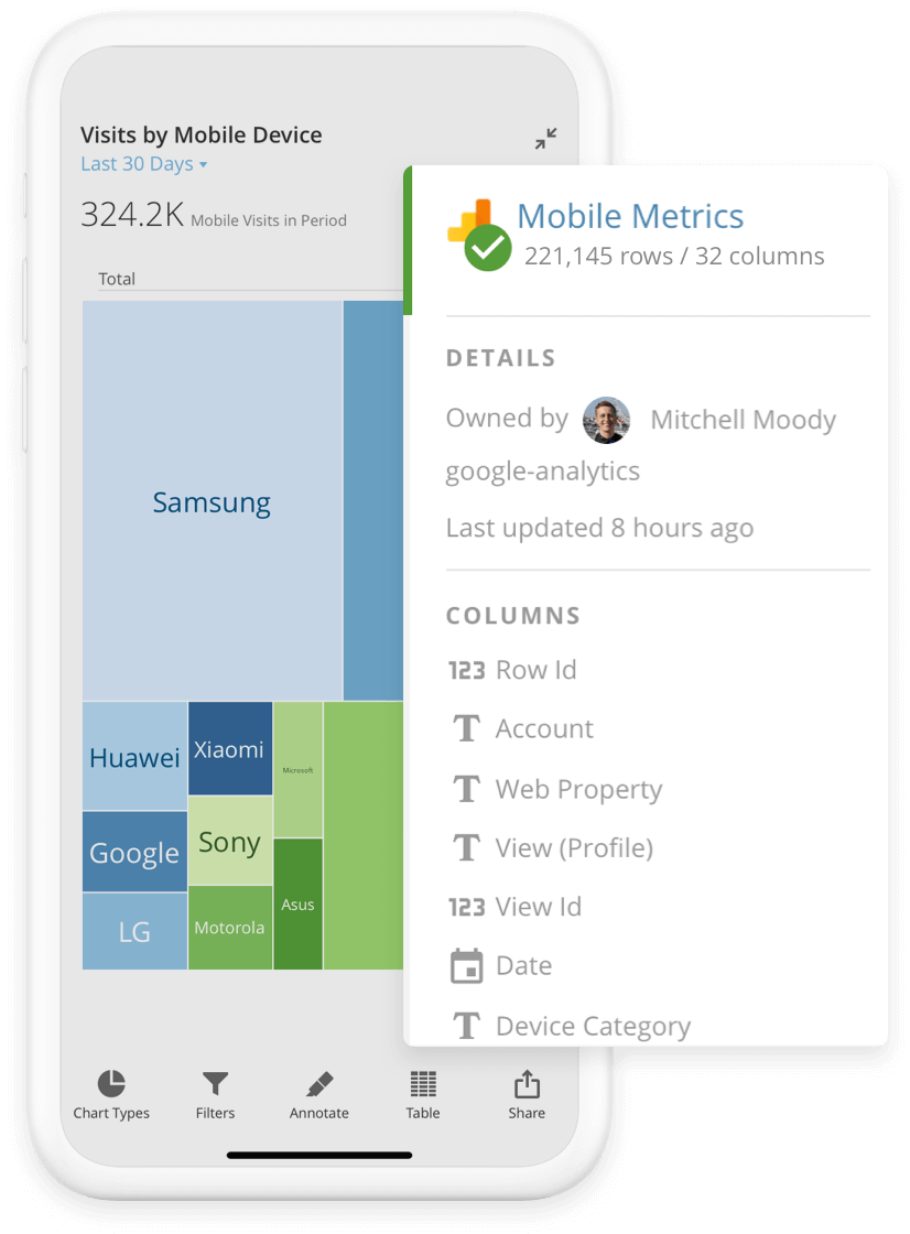 Domo card of mobile metrics on mobile device