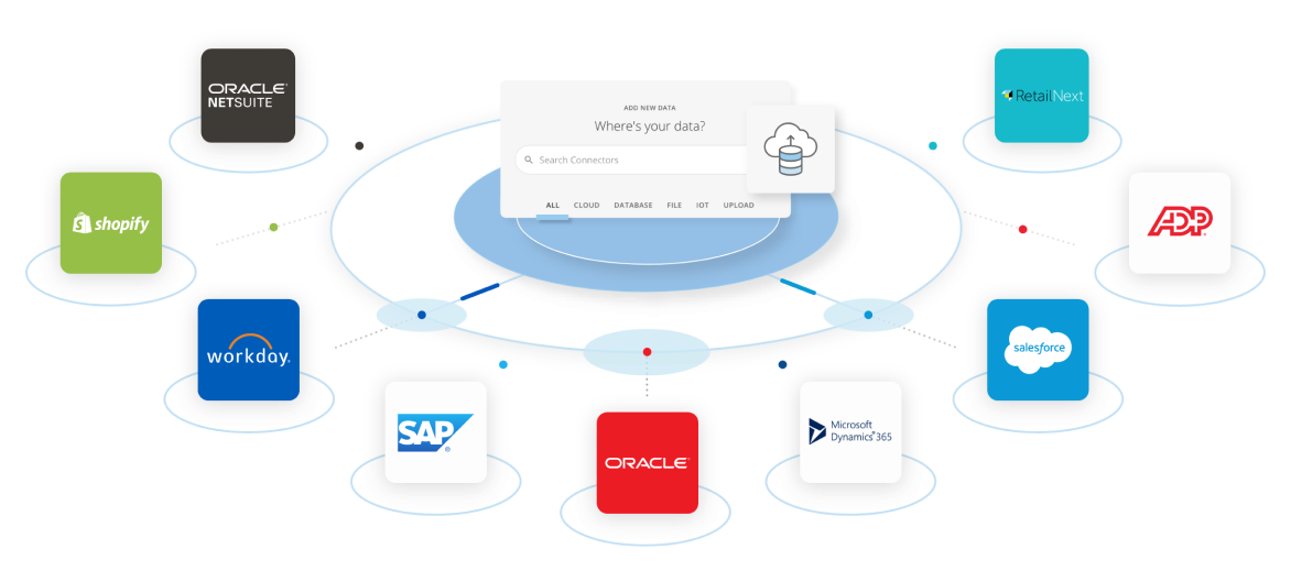 Connect your data from across the entire enterprise.