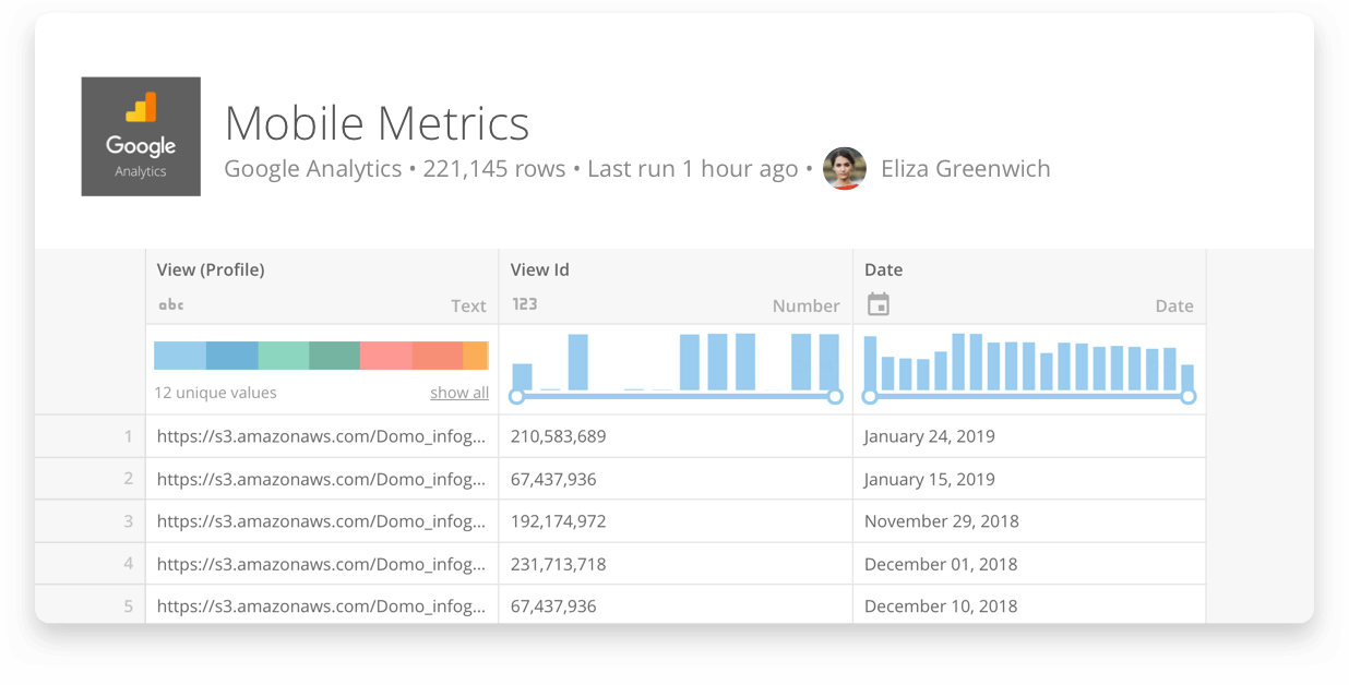 Domo product feature data table mobile metrics