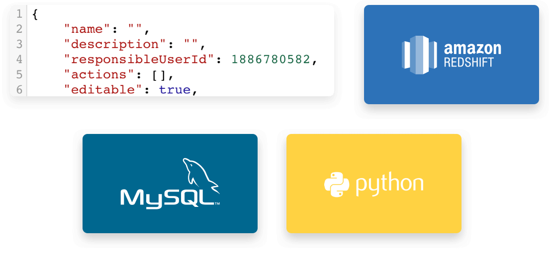 Domo feature - ETL SQL with Python and Redshift