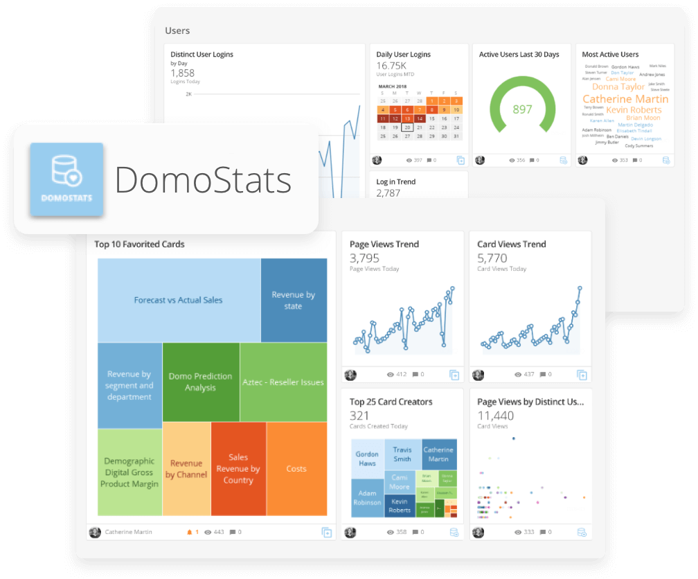 Domo feature data stats