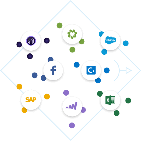 Product platform overview connect business